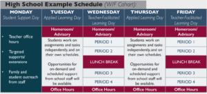 Sample Schedule-English