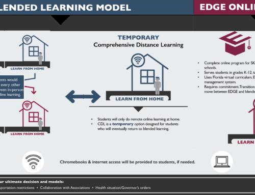 EDGE and Blended Learning, Comprehensive Distance Learning Explained | Programa de aprendizaje combinado
